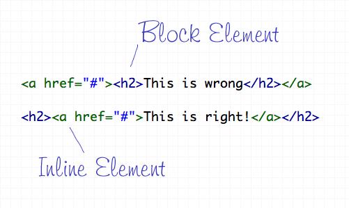 inline-block-10個最常犯的HTML標籤錯誤