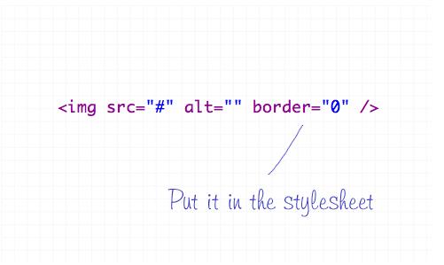img-border-10個最常犯的HTML標籤錯誤