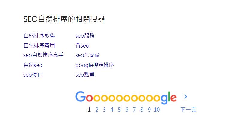 錨點文字:Google搜尋結果最下方相關搜尋字詞